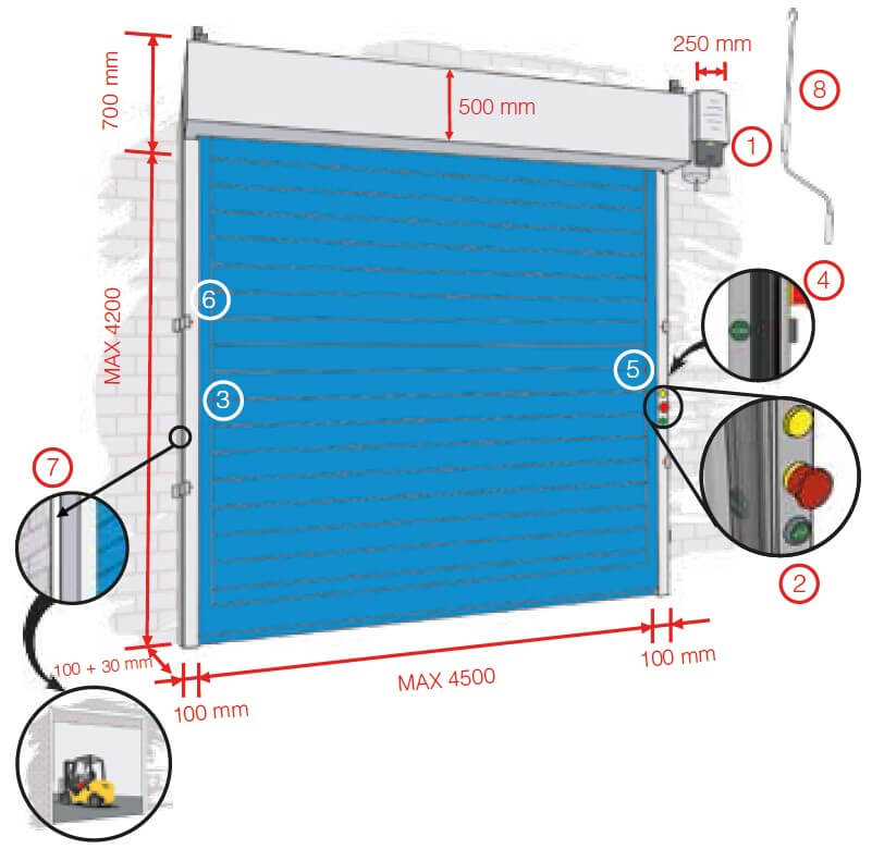 dimensiones puerta rapida autorreparable aprifast auto frigo