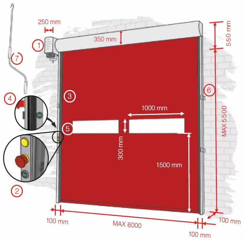 dimensiones puerta rapida autorreparable aprifast auto standard full