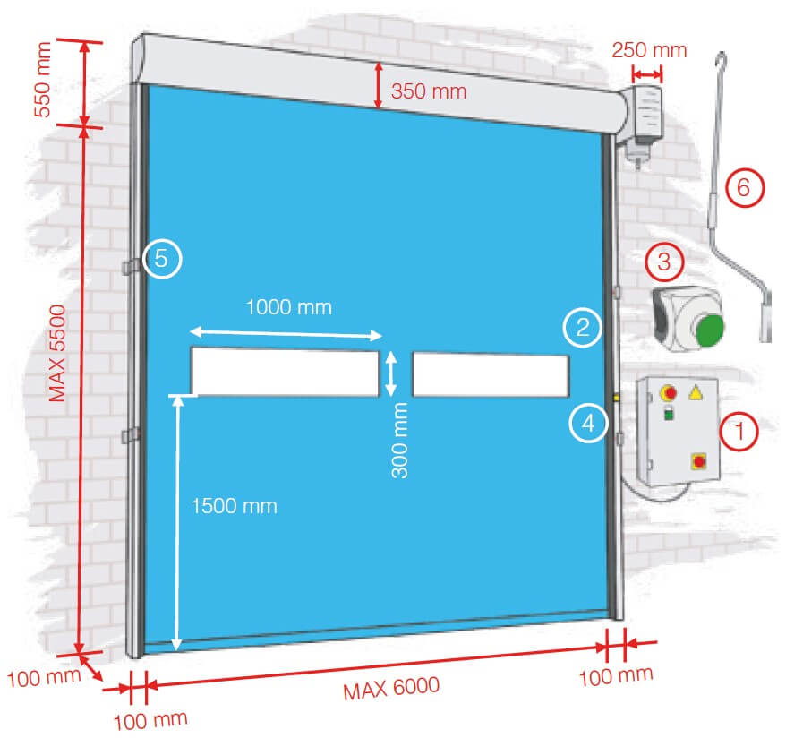 dimensiones puerta rapida enrrollable aprifast roll standard spin pro