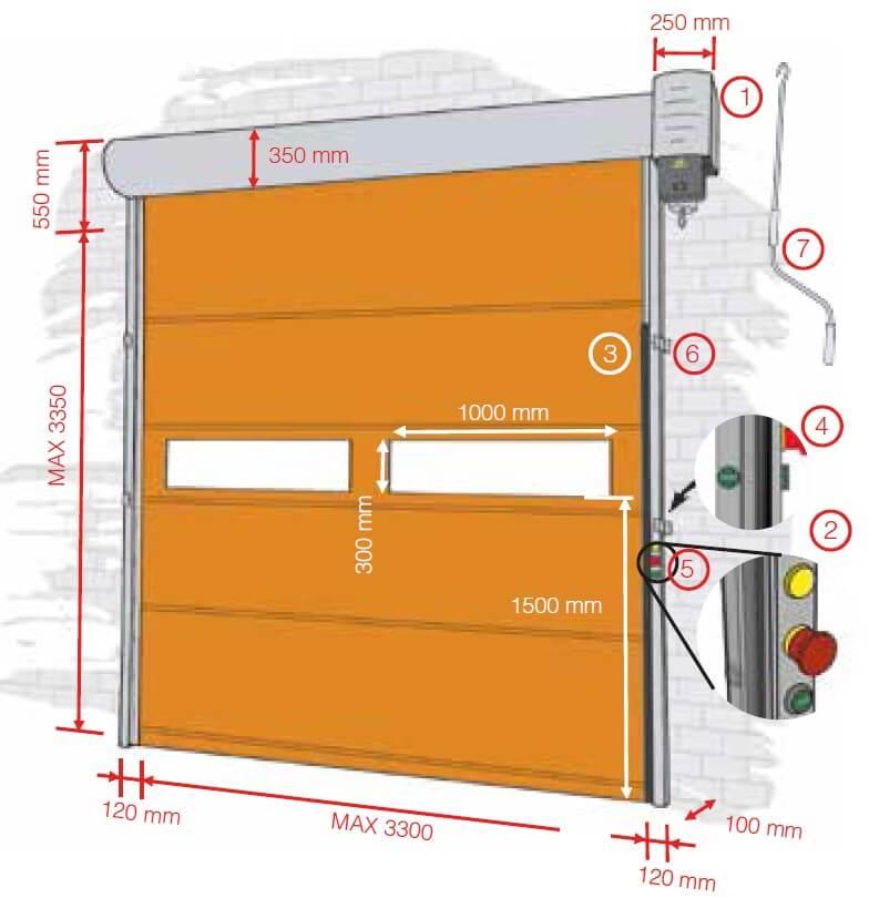dimensiones puerta rapida aprifast roll clasic