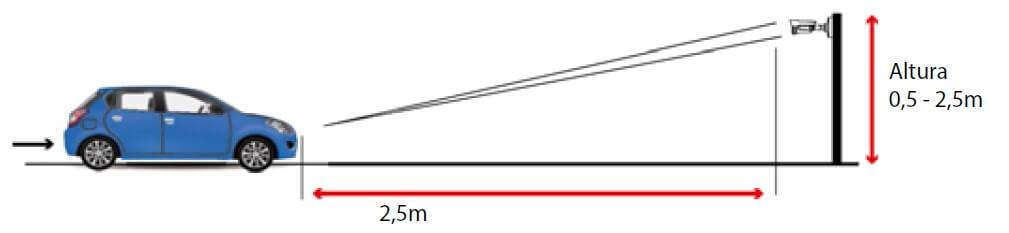 medidas instalacion lpr autonomo aprimatic